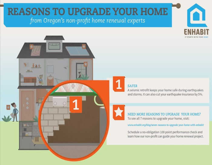 Reasons to upgrade your home