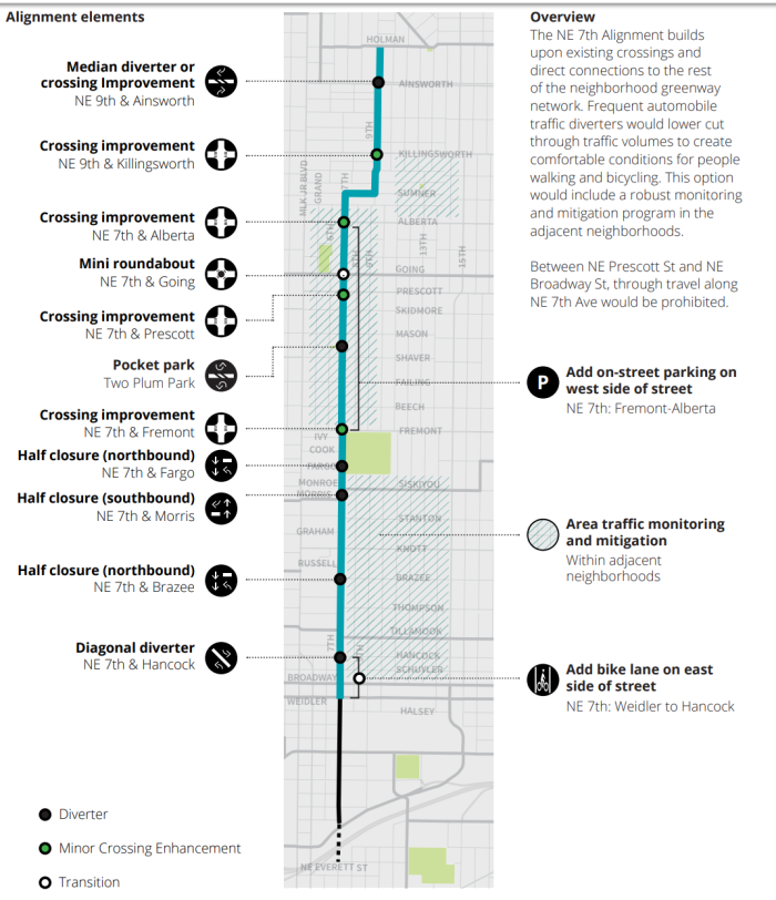 Map of 7th street changes for the Lloyd to Woodlawn greenway.